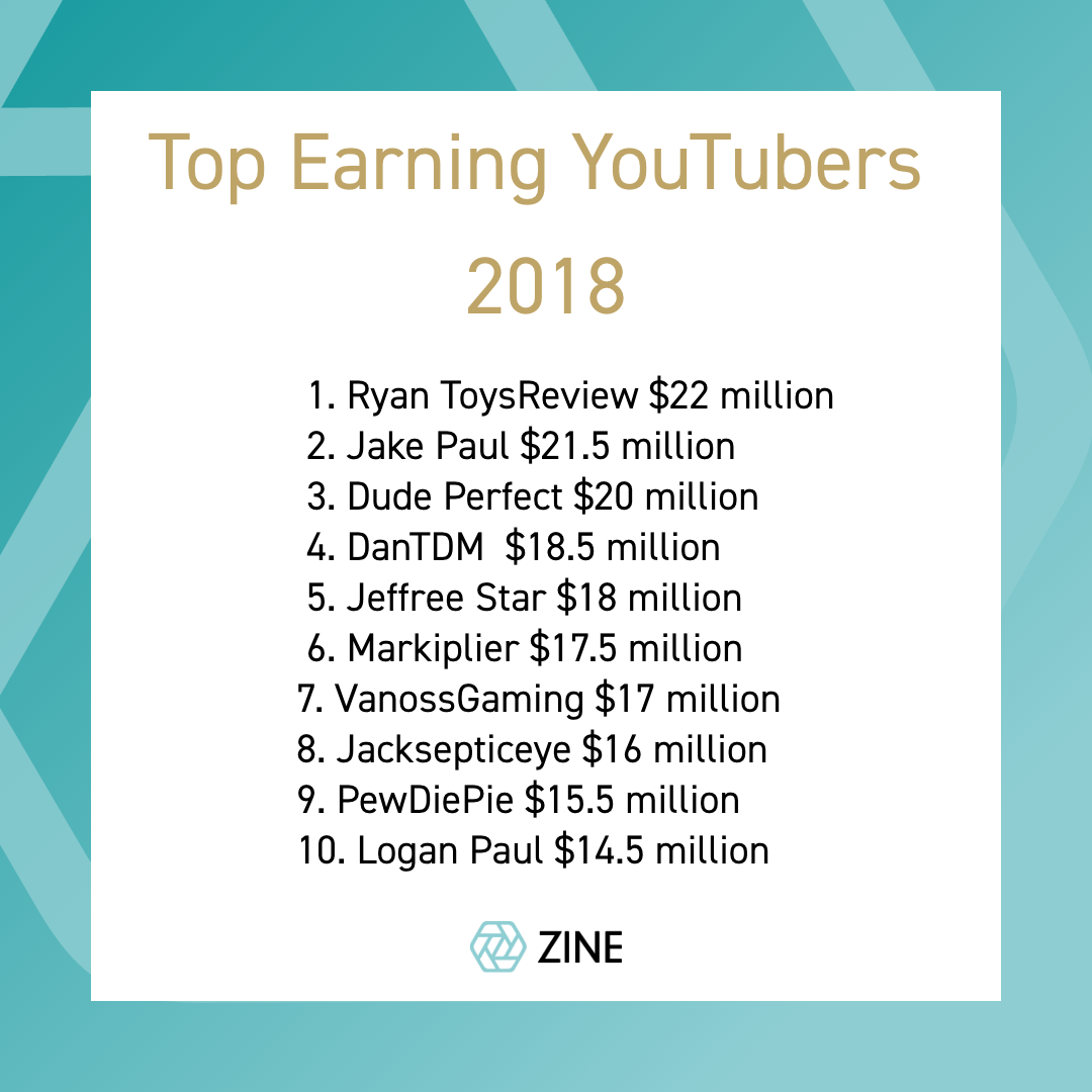 richest youtubers list