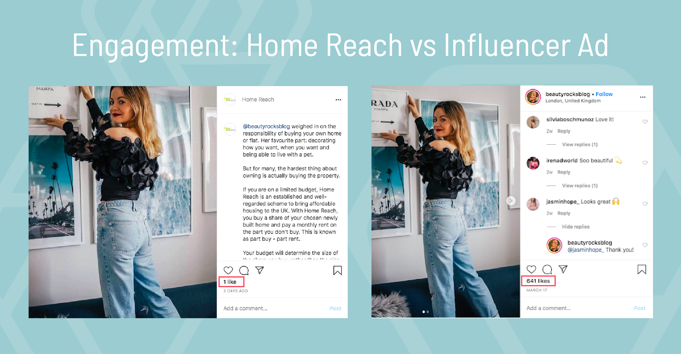 The impact of adding paid spend on influencer content (case study) images-01-01