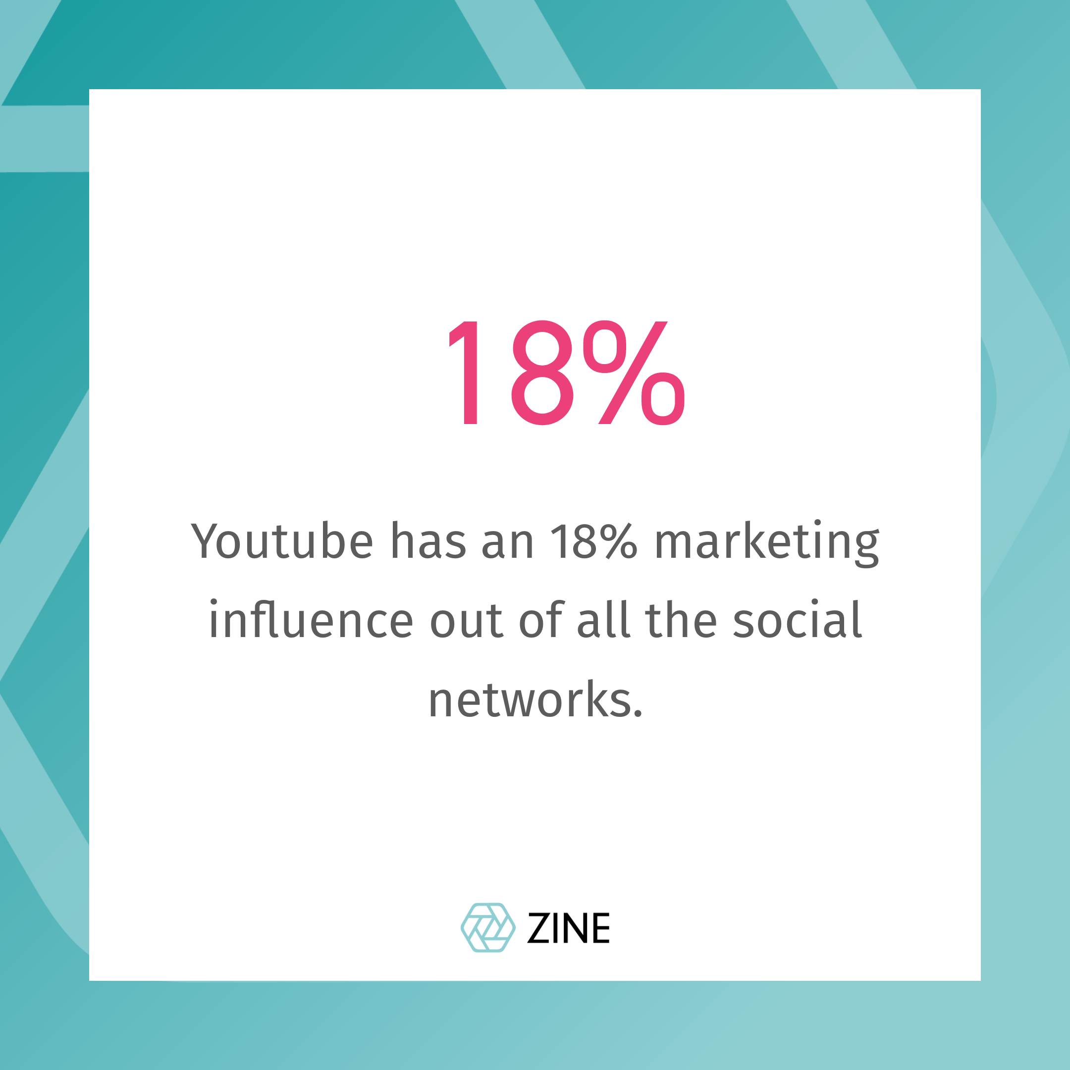 youtube influence statistics
