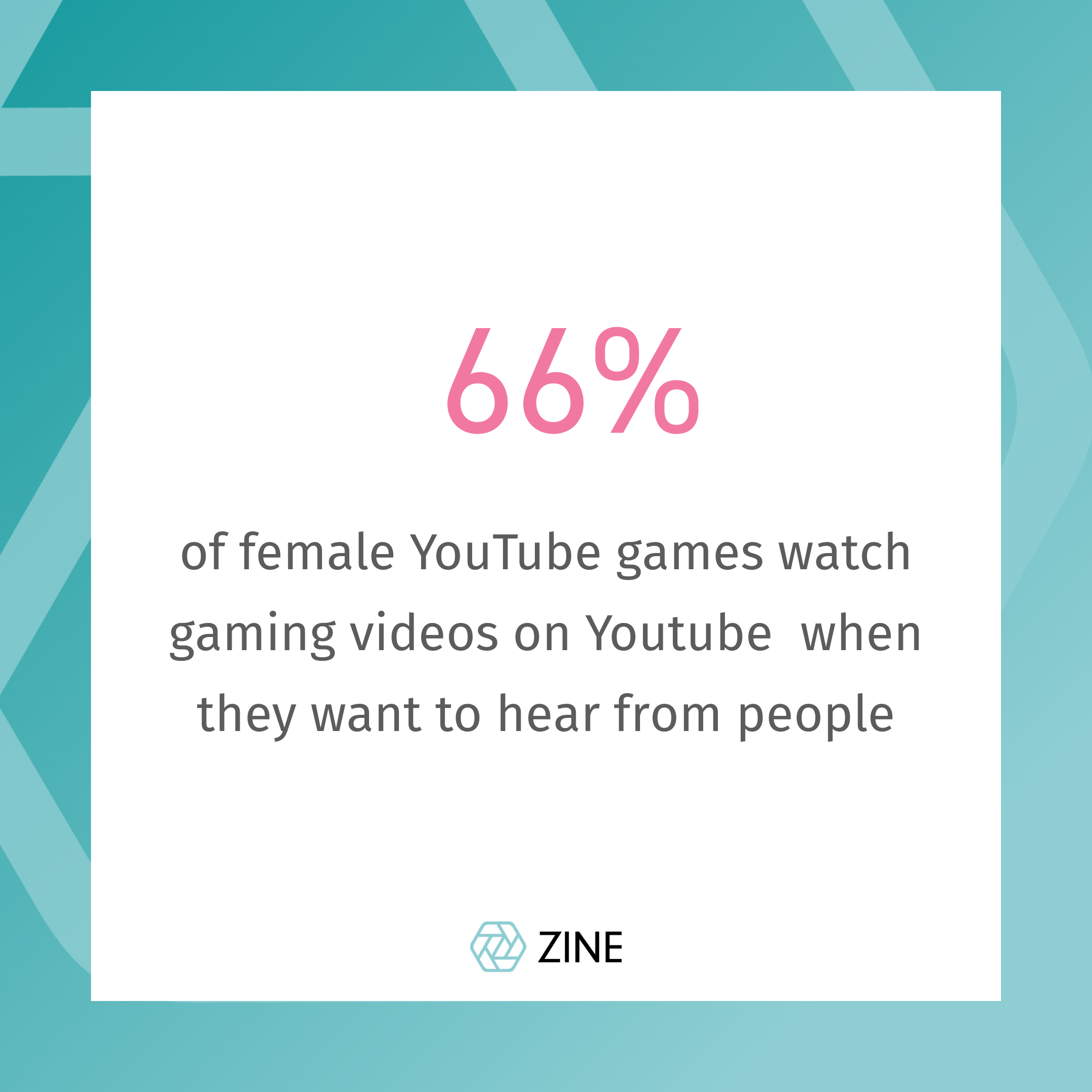 female youtube gaming statistics