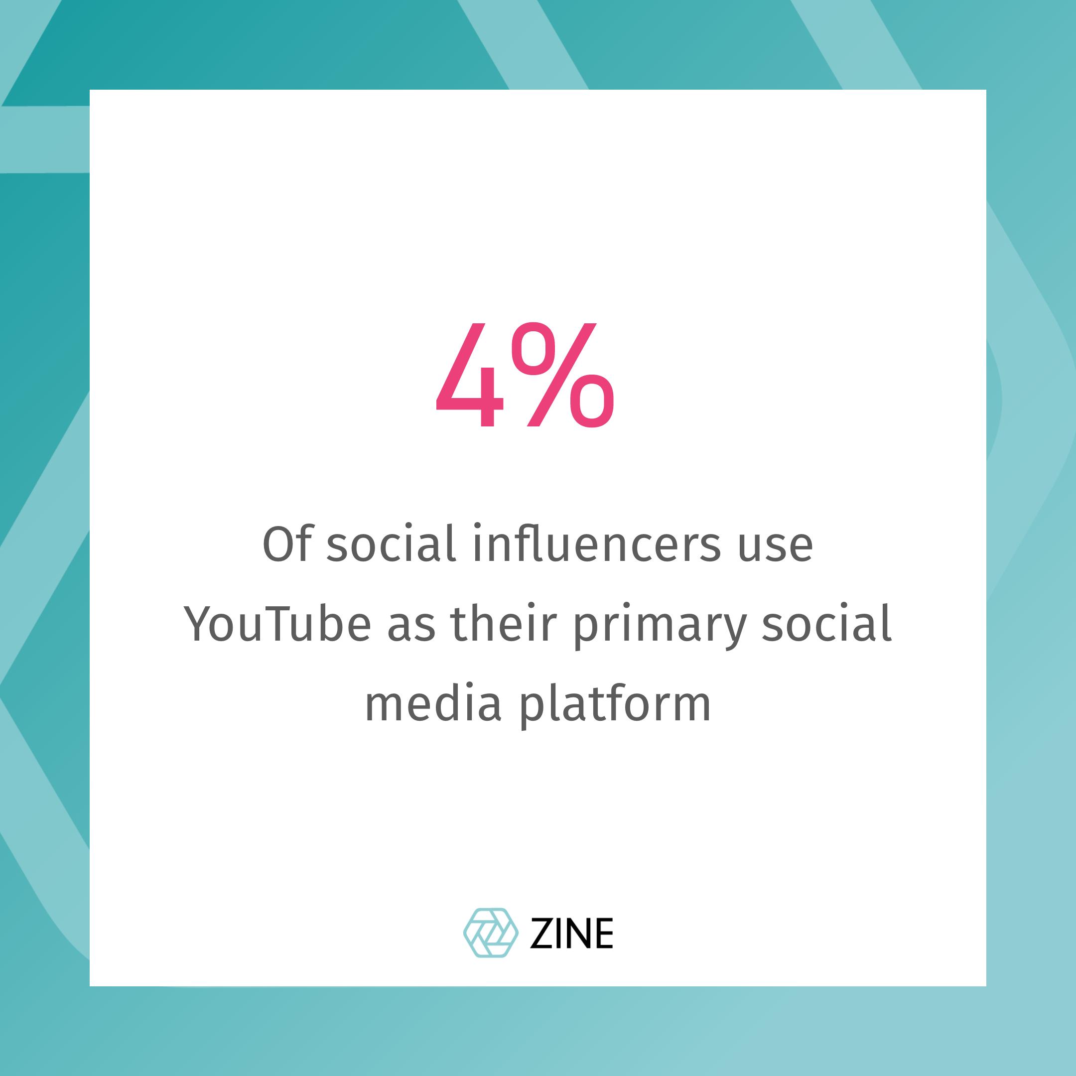 youtube platform statistics