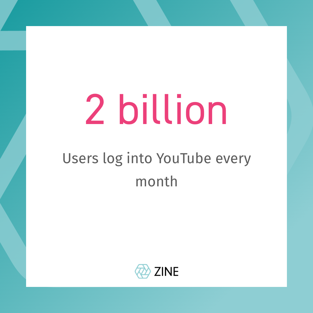 youtube user statistics