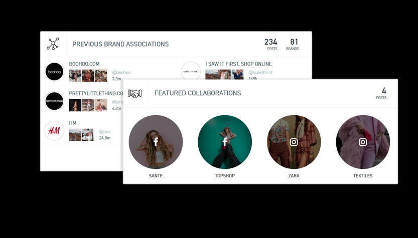 ZINE Influencer Marketing Blog | Influencer marketing 2