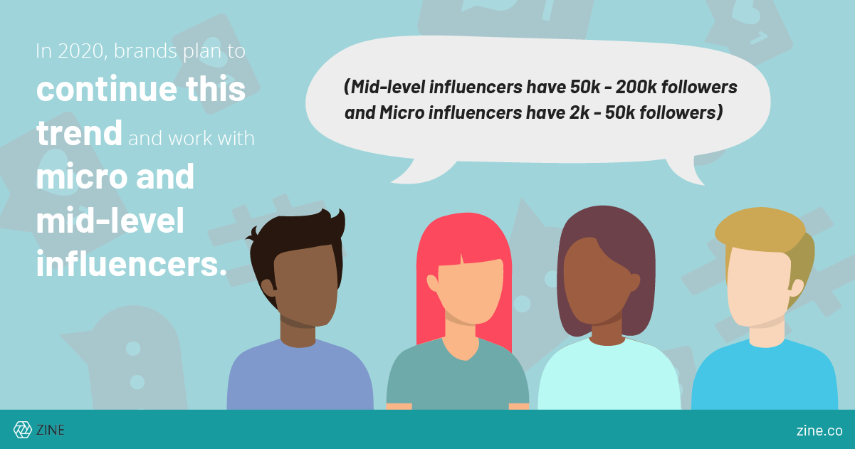 micro influencer stats
